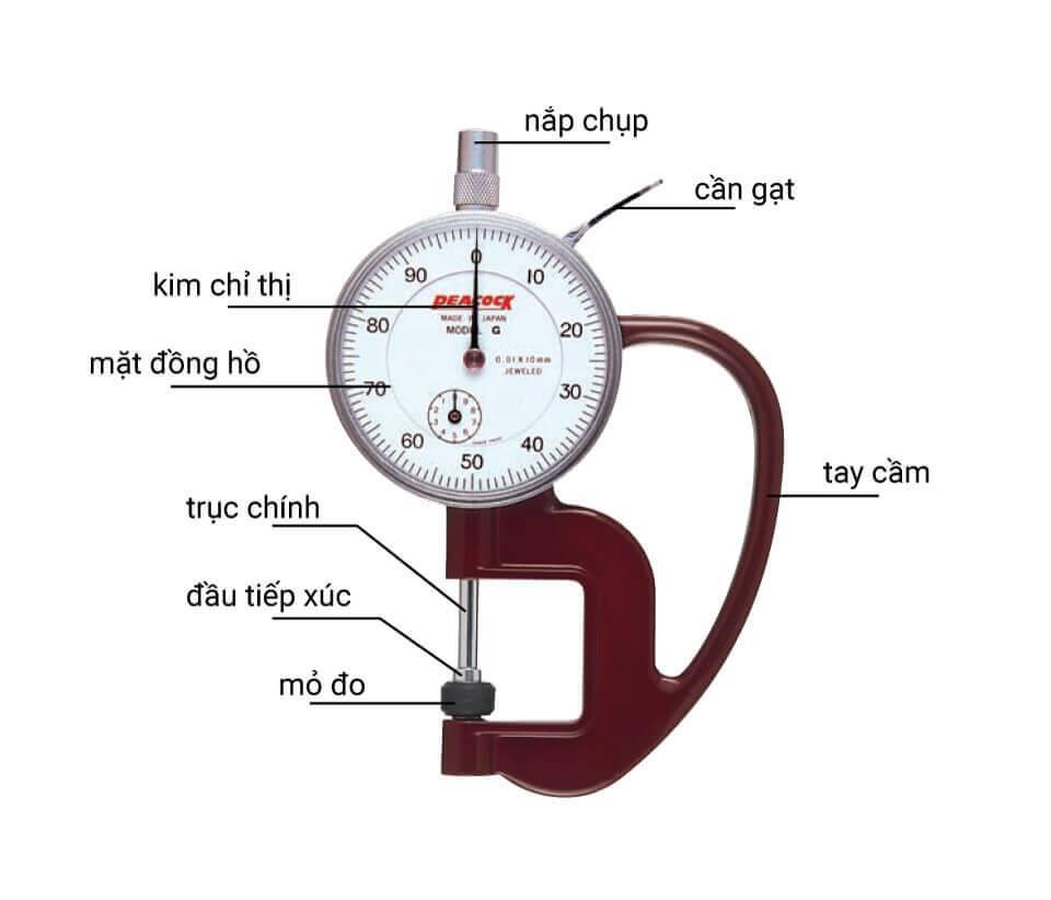 Cấu tạo đồng hồ đo độ dày Peacock model G