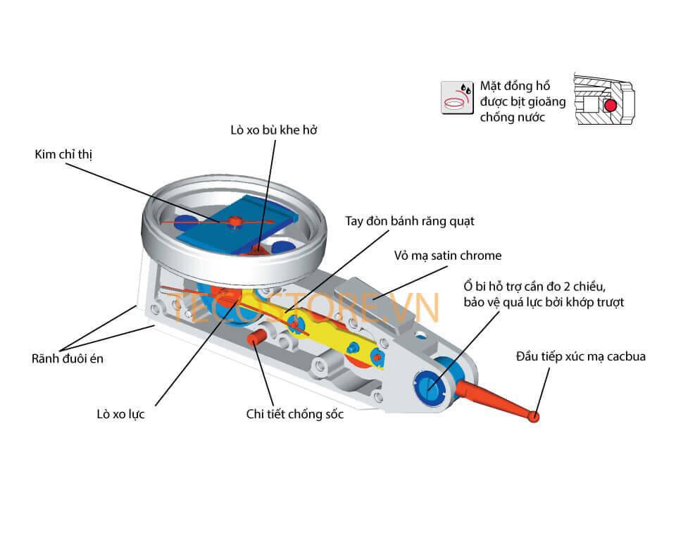 Thiết kế đồng hồ cơ khí so hãng Mahr