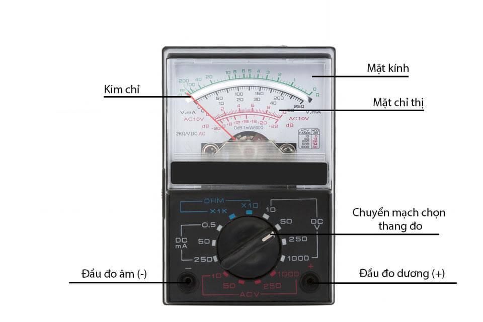Một đồng hồ vạn năng chỉ thị kim bao gồm các bộ phận bên ngoài