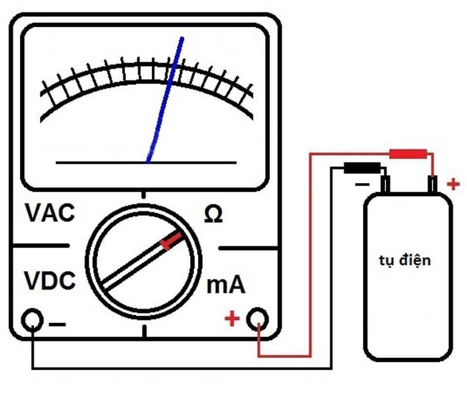 Dùng đồng hồ vạn năng đo tụ điện