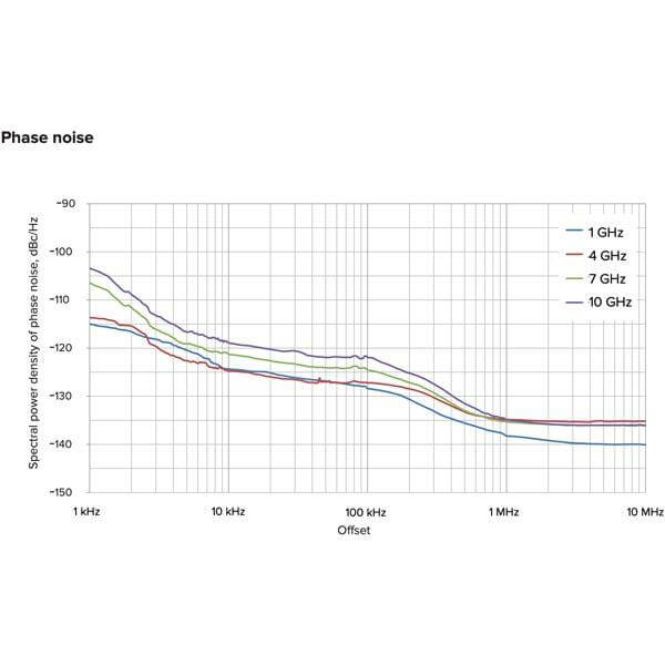 Máy phân tích phổ cao tần tới 20 GHz MC-SK4М-18