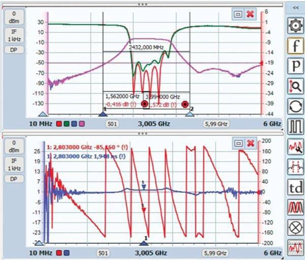 Máy phân tích mạng vector đến 26,5 GHz MC-R4226