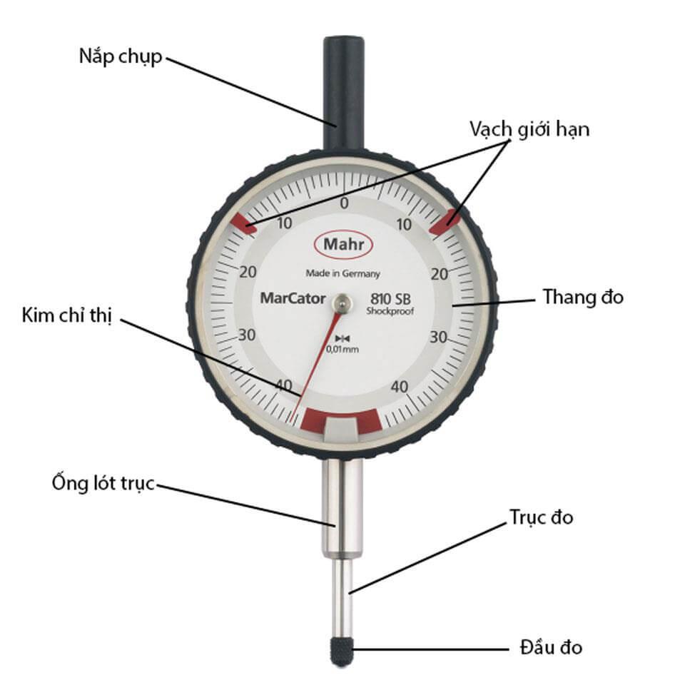 Cấu tạo đồng hồ so cơ khí