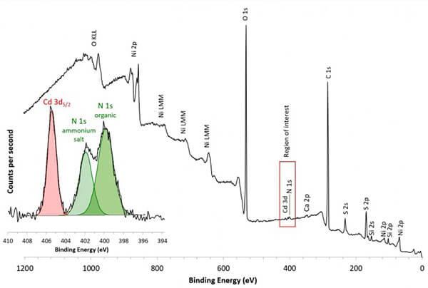 Quang phổ điện tử tia X AXIS Supra+_4