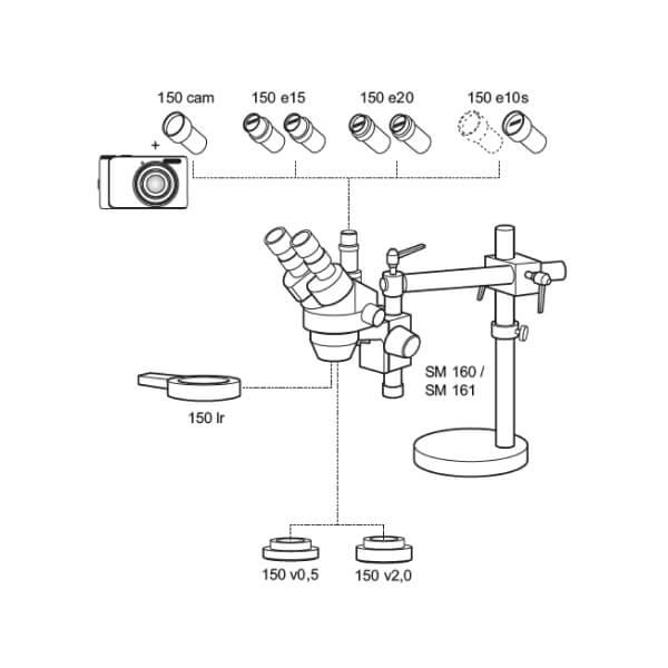 Kính hiển vi soi nổi MarVision SM 150 / SM 150– 100 / SM 151_2