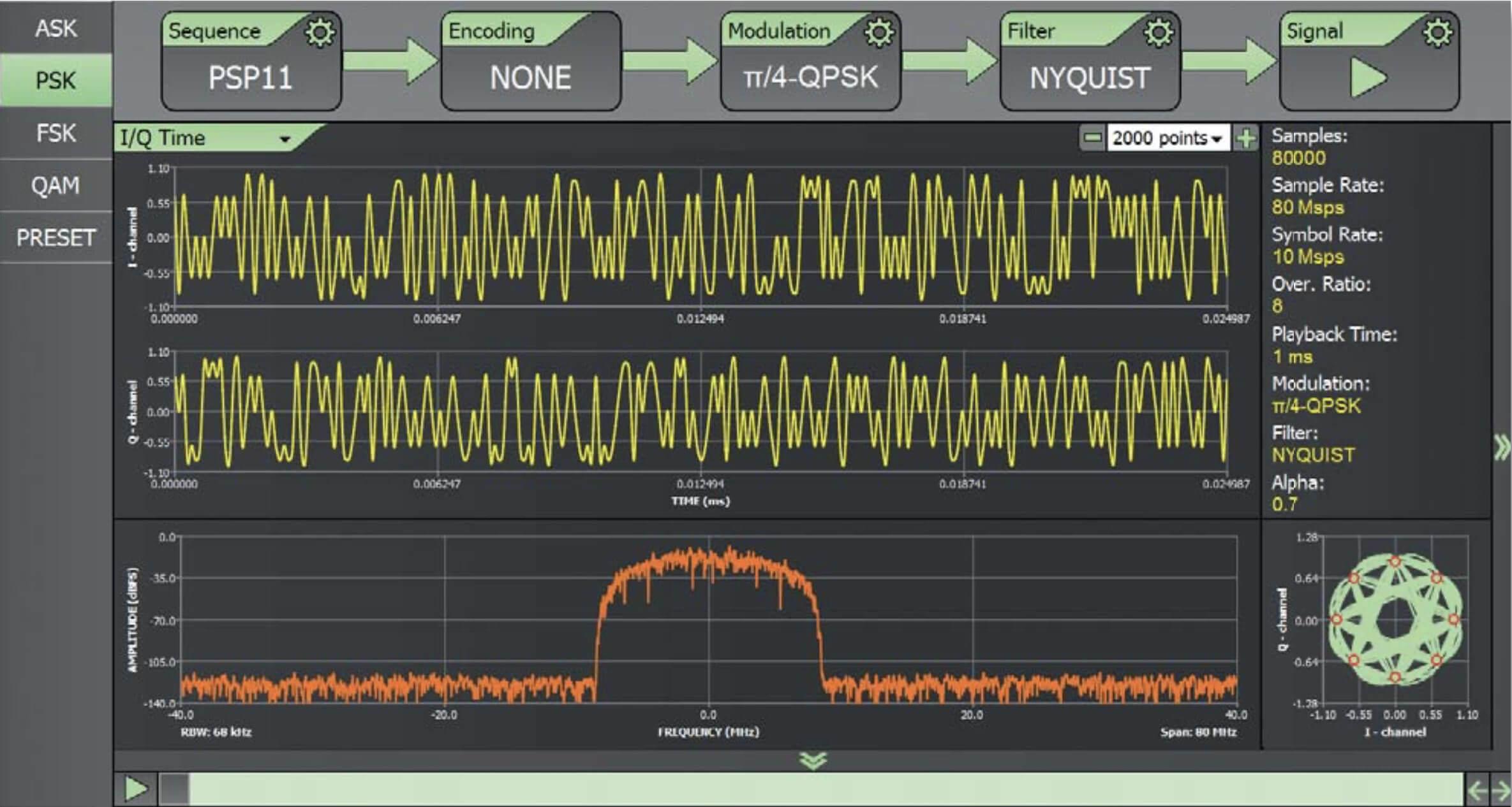 Máy phát tín hiệu số G7M-06_3