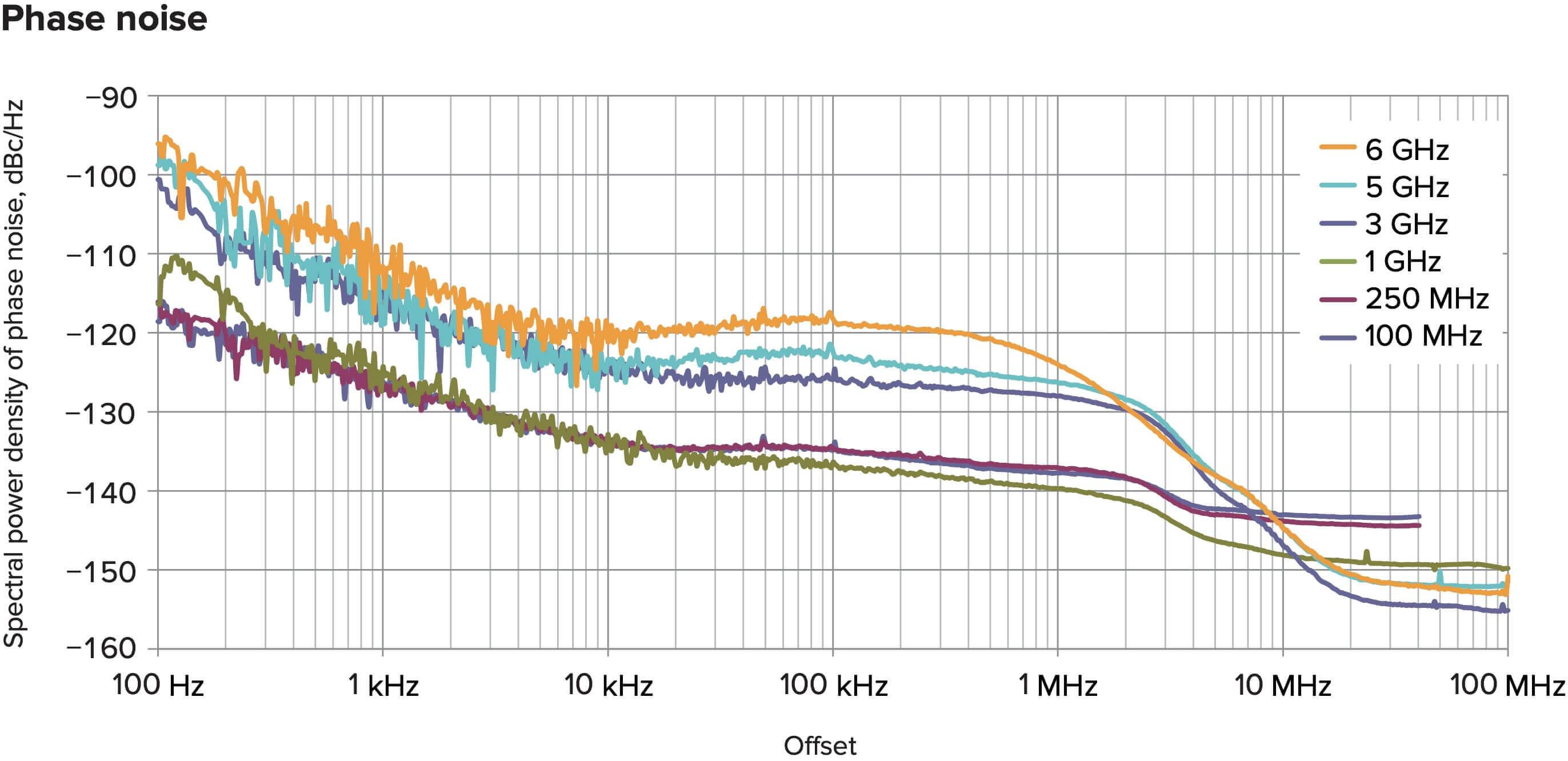 Máy phát tín hiệu số G7M-06_4