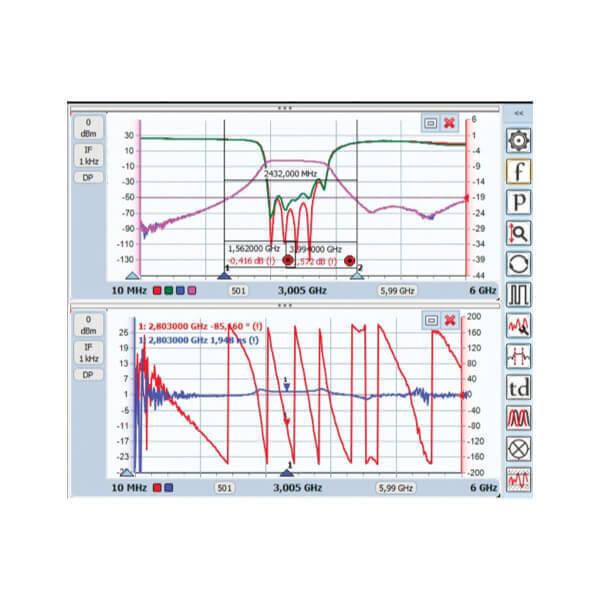 Máy phân tích mạng vector đến 13,5 GHz R4213_3