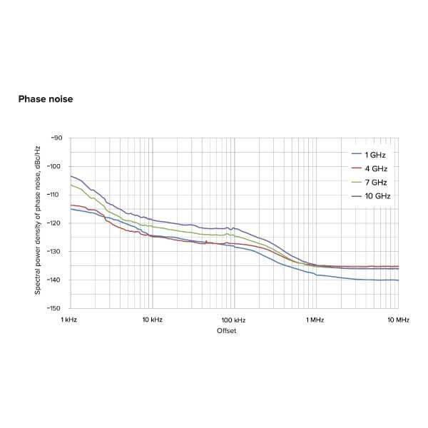 Máy phân tích phổ cao tần tới 50 GHz SK4М-50_2