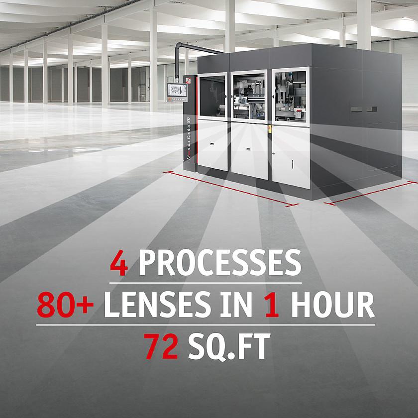 csm_ophthalmics-modulo-center-80-facts-schneider-optical-machines-1400x1400_18f4dbce01