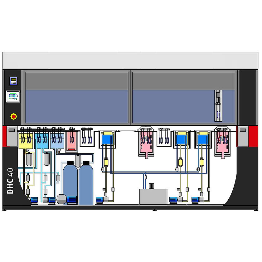 csm_ophthalmics-dhc-40-dipcoating-diagram-interior-schneider-optical-machines-1400x1400_f53503acfa