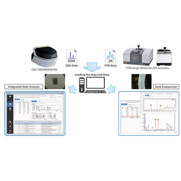 Quang phổ huỳnh quang tia X tán xạ năng lượng EDX-7000/8000/8100_7