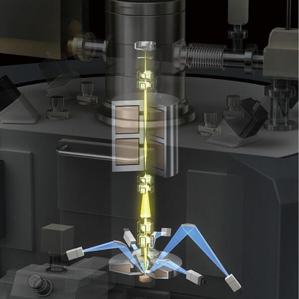 Máy phân tích vi mô đầu dò điện tử EPMA-1720_2