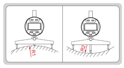 Đồng hồ so đo bán kính Insize 2183