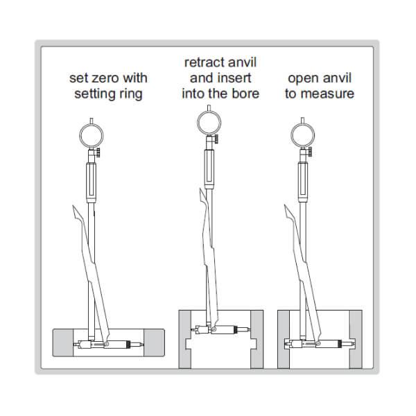 Đồng hồ đo rãnh trong Insize 2433