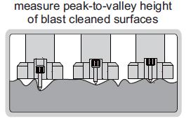 Đồng hồ đo độ nhám bề mặt điện tử Insize 2844-10