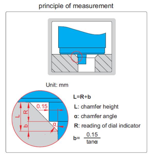 Đồng hồ đo cao cạnh vát điện tử Insize 2944