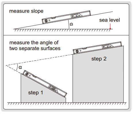 Thước thủy (nivo) điện tử đo độ dốc Insize 4910
