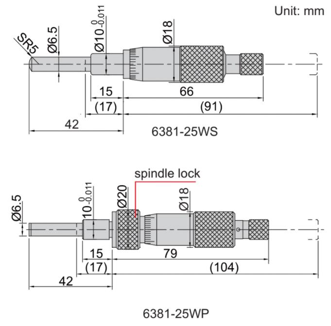 Đầu đo thước panme Insize 6381-25