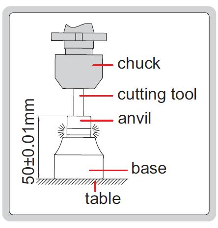 Dụng cụ set 0 Insize 6553-50
