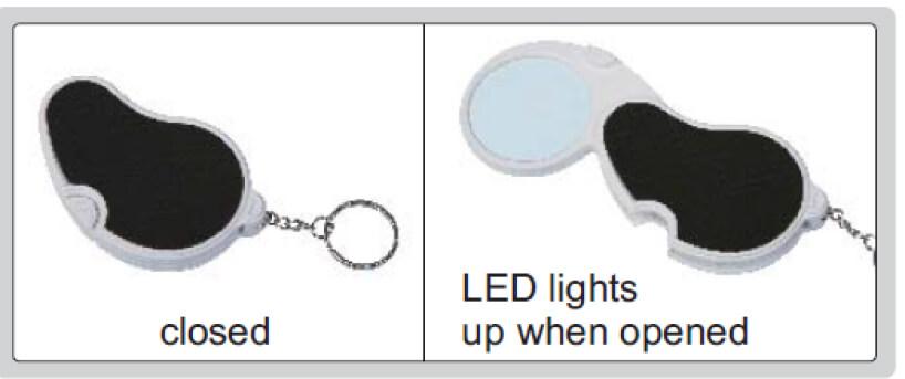 Kính lúp loại gấp có đèn chiếu Insize 7514-1