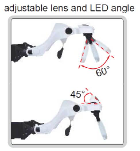 Kính lúp Insize 7523-3D5