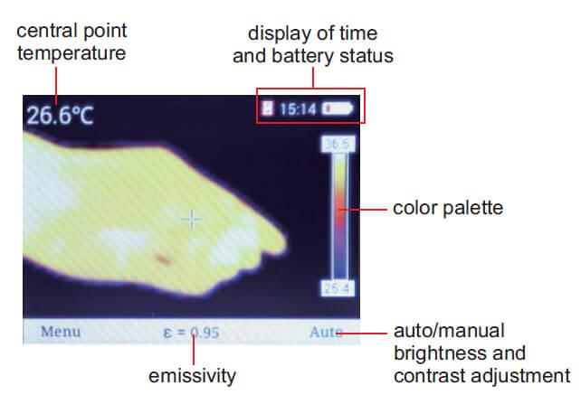 Camera đo nhiệt độ hồng ngoại Insize 9131-B350 (loại cơ bản)