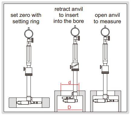 Dụng cụ đo lỗ có thể xoay Insize 2921