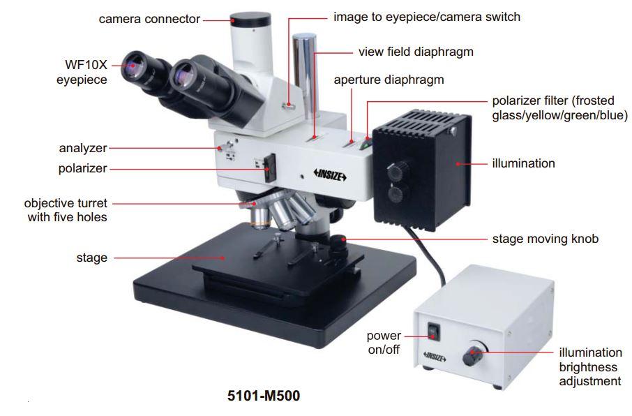 Kính hiển vi công nghiệp Insize