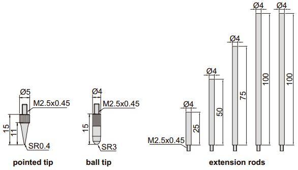 Thước đo sâu đồng hồ Insize 2342