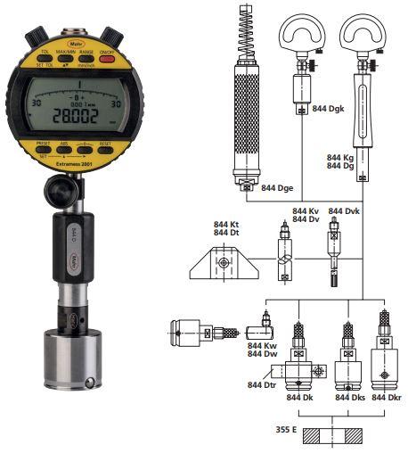 Ca líp đo lỗ điện tử MaraMeter 844 Dk