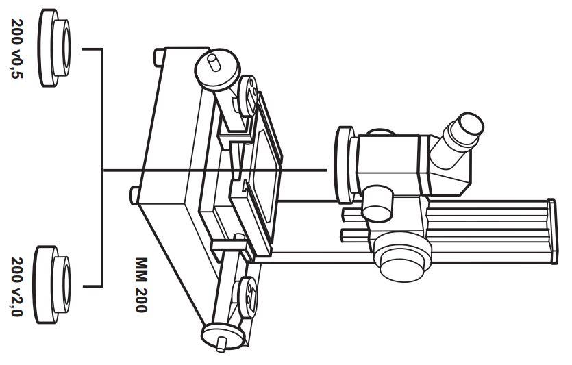 Kính hiển vi đo lường MarVision MM 200