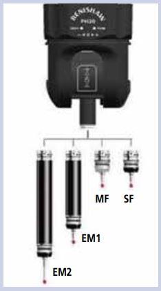 Máy đo tọa độ 3 chiều Mitutoyo CRYSTA-Apex EX 500T/700T/900T